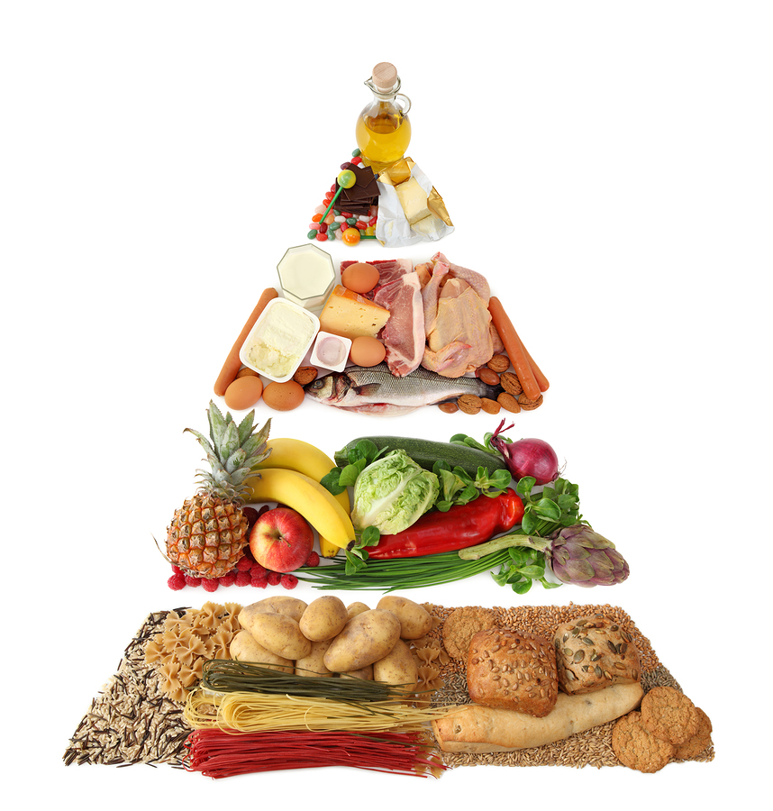Does The Traditional Food Pyramid Ensure a Balanced Diet ...